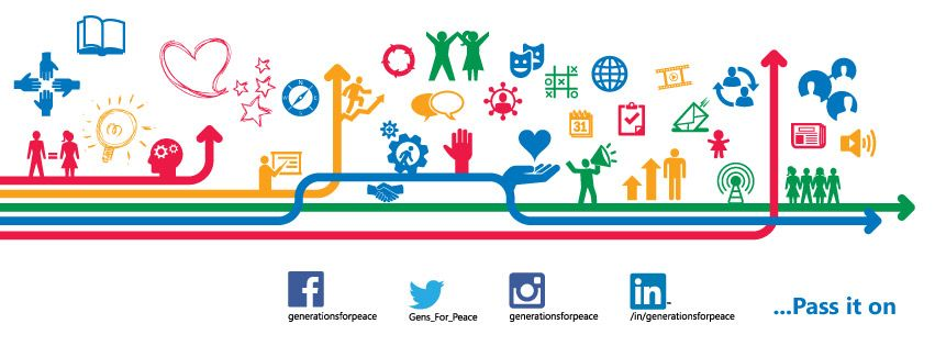 colorful Generations For Peace banner showing stick figures holding hands, and small symbols and signs conveying equality, activity, peace and reasoning